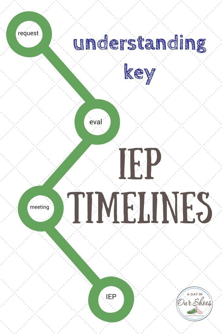 194 mejores imágenes de IEP/Progress Reports en Pinterest ...