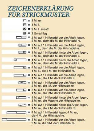Stricken: Zeichenerklärung für Strickmuster | BRIGITTE.de
