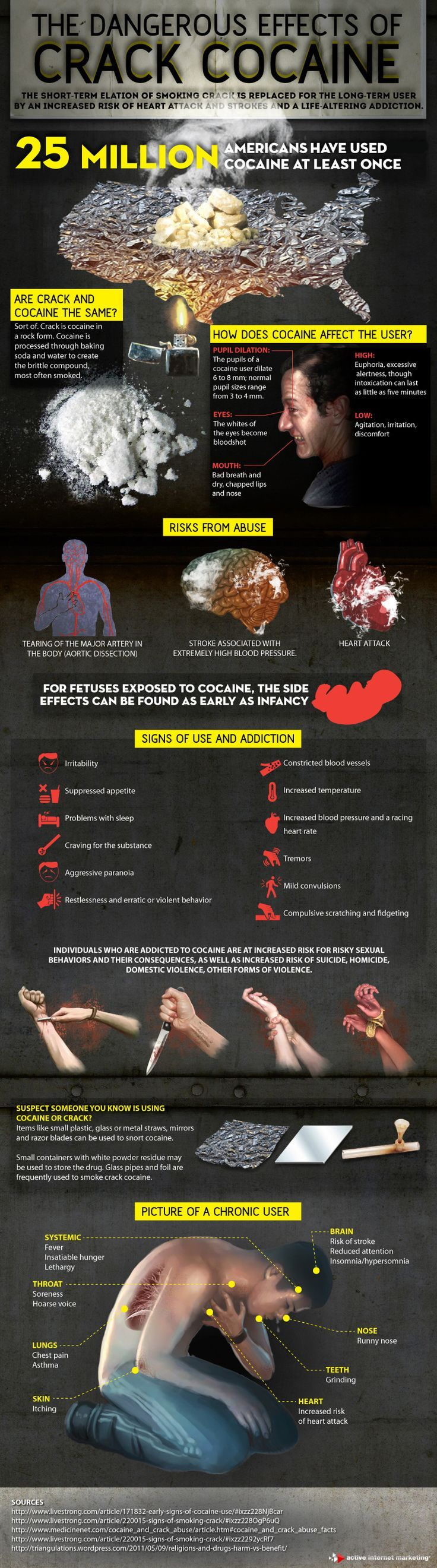 the lasting effects on the discovery of crack cocaine Crack effects are similar to cocaine effects here is more information about crack and how you can help someone who is addicted.