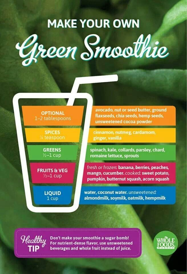Make Your Own Green Smoothie. I like to add wheatgrass to my smoothies as well. Just an extra boost of greens.