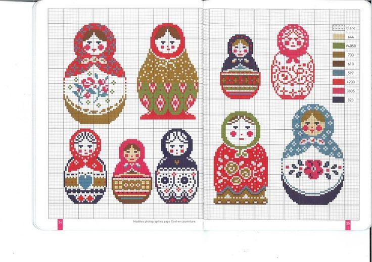 poupées russes                                                       …