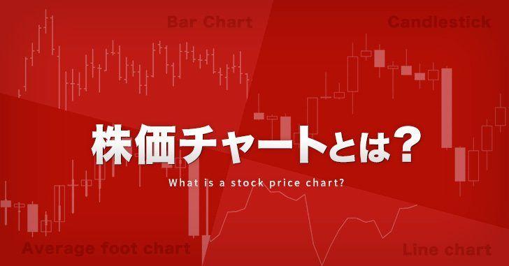 株価チャートとは?初心者が知るべき4つのチャートの意味