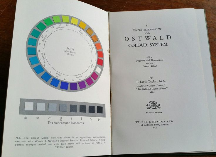 3325 Best Images About Color Wheel On Pinterest