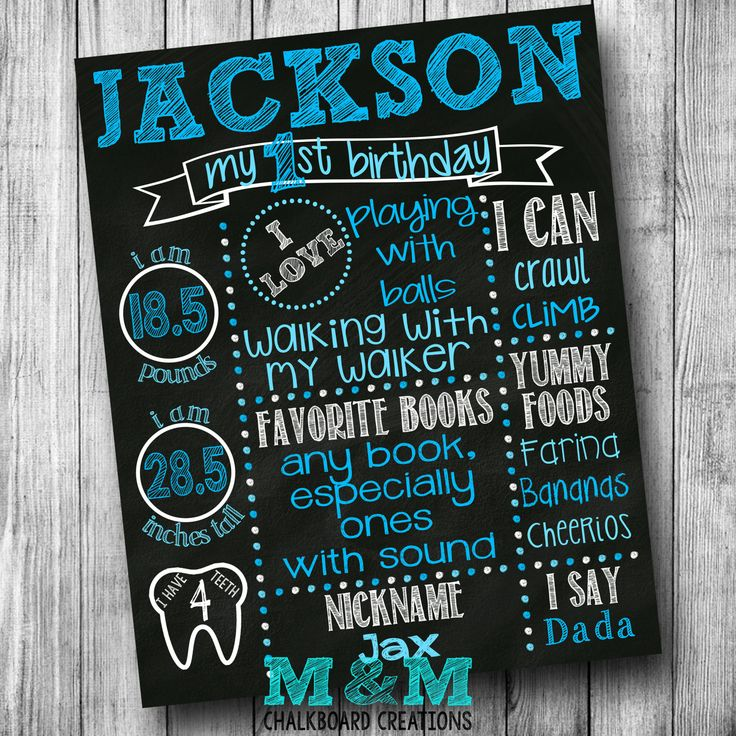 165 Best Birthday Chalkboard Posters Images On Pinterest