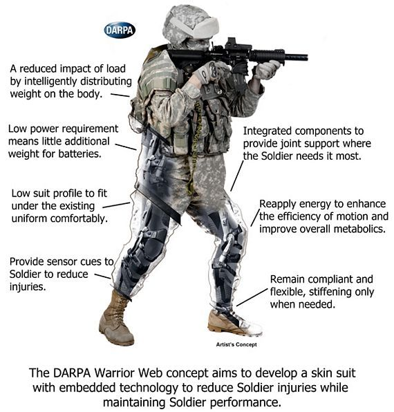 DARPA Warrior Web Suit Remains HIdden, Gives You Monster Strength