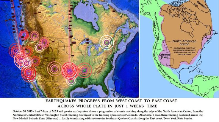 Earthquakes Progress Across Whole North American Plate In One Week's Time