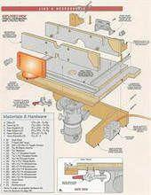 Изображение # 877 Стоу-Away Таблица маршрутизатора DIY