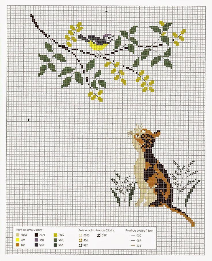 Punto croce - Schemi Gratis e Tutorial: Punto Croce - Animali - Gatti e gattini facilissimi