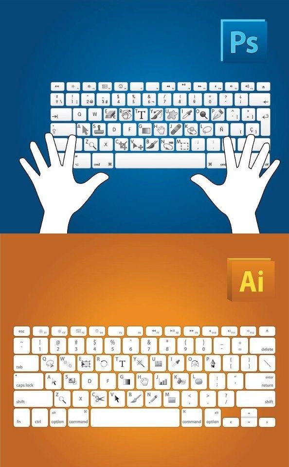 Atajos de teclado de Adobe Photoshop y Adobe Ilustrator #infografia #infographic #design