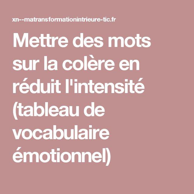 Mettre des mots sur la colère en réduit l'intensité (tableau de vocabulaire émotionnel)