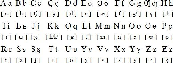 Latin alphabet for Azerbaijani (1929 version)