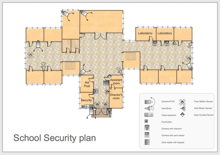 sample floor plan apartment building software emergency landscape - security plan template