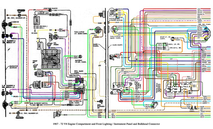 1989 Color Code Wiring Diagram The 1947 Present Chevrolet Wiring Diagram Extend Extend Lechicchedimammavale It