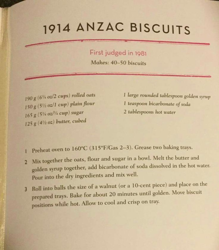 CWA ANZAC biscuit recipe