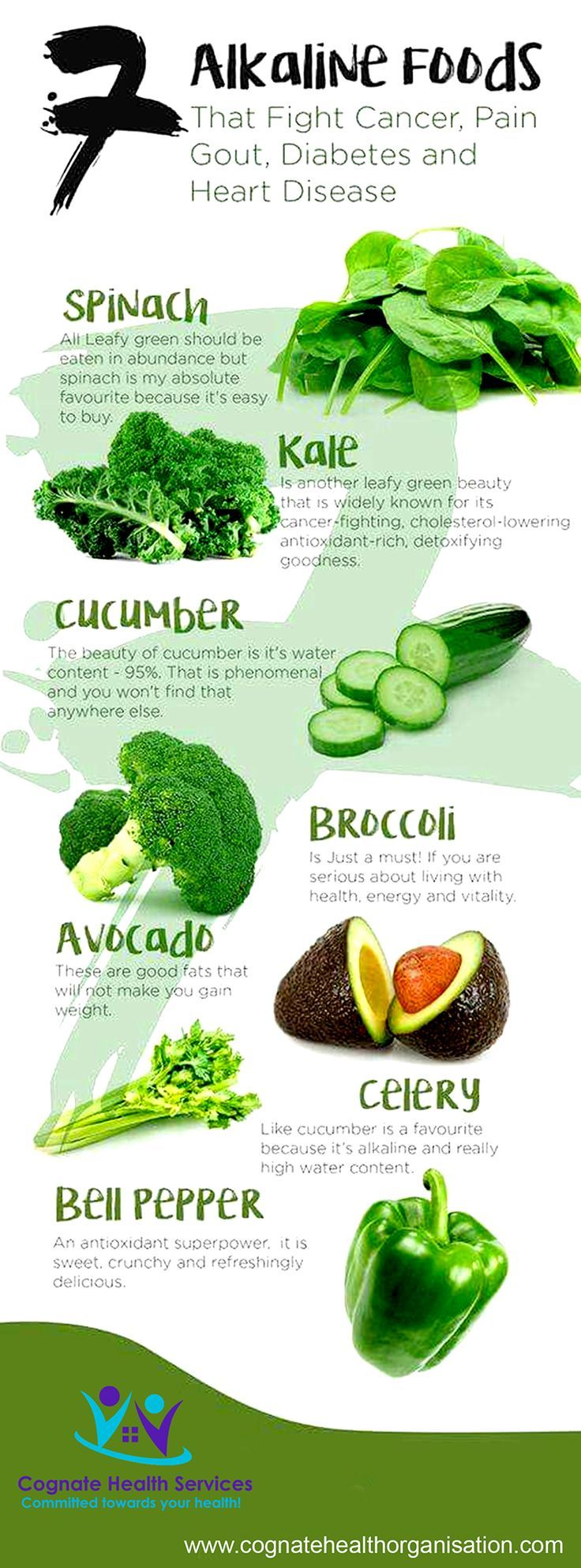 7 Alkaline Foods  That Fight Cancer Pain Gout Diabetes and Heart Disease!  Vi