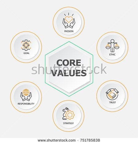Modern Flat thin line Icon Set in Concept of Business Core Values with word Passion,Ethic,Goal,Strategy,Teamwork,Responsibility,Trust with 3D paper cut background.