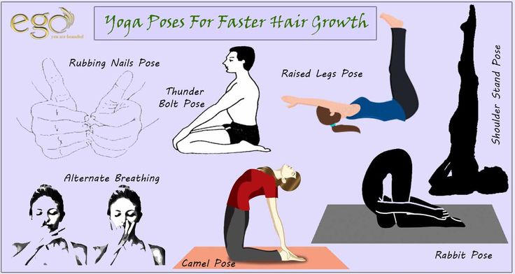 #‎Yoga‬ Poses For Faster ‪#‎Hair‬ Growth. ~Via: www.goego.in