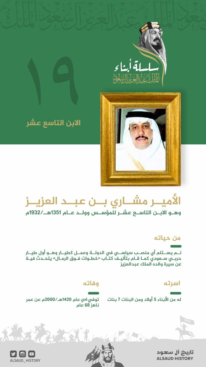 Pin By خالد مرحبا On Saudi Arabia المملكه العربيه السعوديه Small House Design Plans Home Design Plans Small House Design