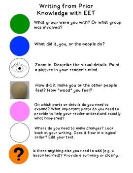 The EET poster -Writing from Prior Knowledge is a visual support for students used when they are writing from prior knowledge. If your printer has a poster making option, it would make a wonderfully simple classroom poster, no bells and whistles.  It can also be resized and printed individually for teachers and students.