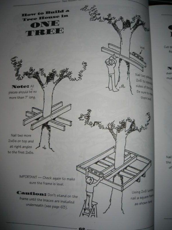 Wie man ein Baumhaus plant