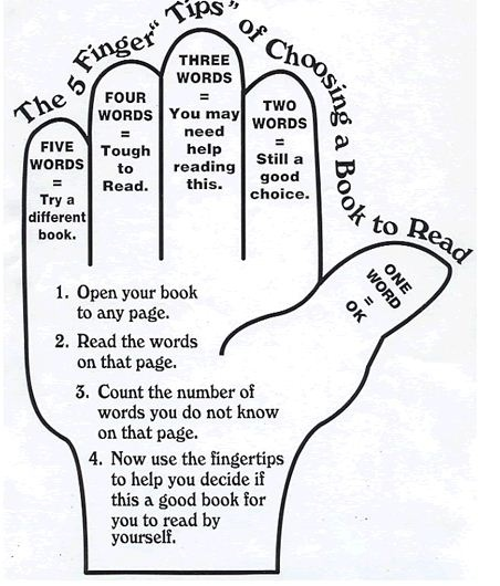 The 5-Finger Tips for student book selection.