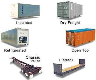 Picture of different shipping containers available. How to choose and possibly get a better price.