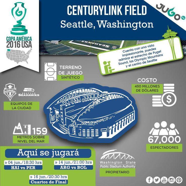 Centurylink Field, Seattle #somoSJUGOtv