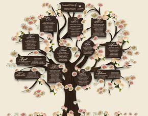 Matrimonio tavolo piano stampabile albero posti a di ConnieAndJoan