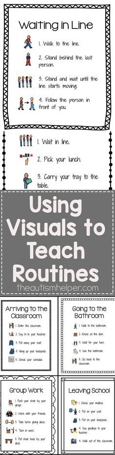 Editable step-by-step visuals for common classroom procedures.  #theautismhelper