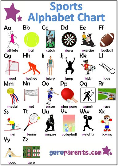 Abc Chart. A Free Printable Alphabet Chart Tips For Teaching Kindergarten  Writers At The Beginning Of The Best Alphabet Charts Ideas On Pinterest P  Alphabet ...
