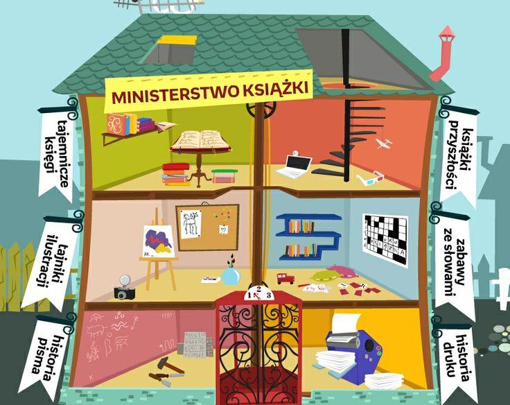 historia książki dla dzieci http://www.przecinekikropka.pl/dla-dzieci/#/empik/strona-glowna/