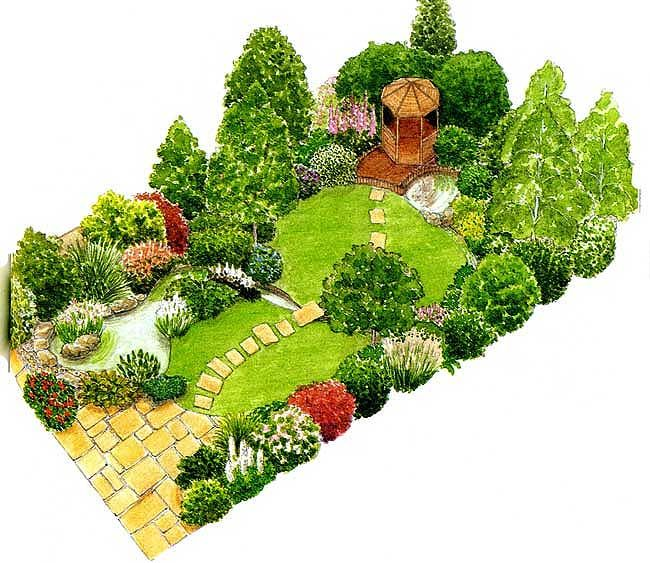 ландшафтный дизайн участка 10 соток - Поиск в Google Small garden
