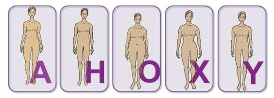 a-h-o-x-y-figur-typen gefunden auf blog.modeflüsterin Brauchen Sie Hilfe beim Bestimmen Ihrer persönlichen Figurform? Dann buchen Sie eine Stilberatung: www.farbundstil.info Ich freue mich auf Sie!