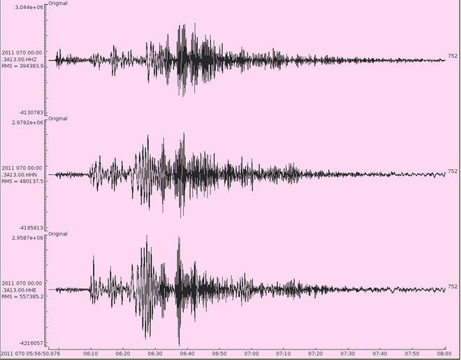 Japan Earthquake Seismograph