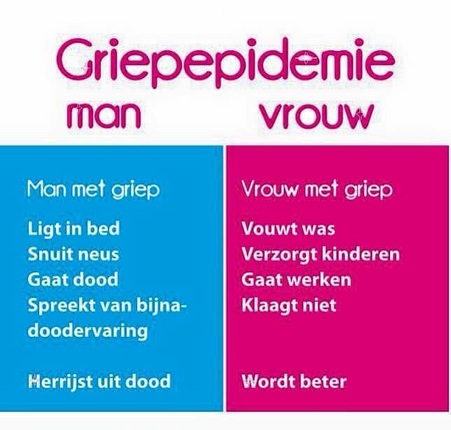 Grappige Citaten Vrouwen : Griepepidemie man vs vrouw vrouwenhumor pinterest