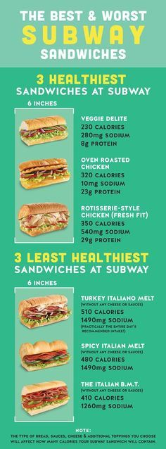 How Many Calories Do Sub Sandwiches Have