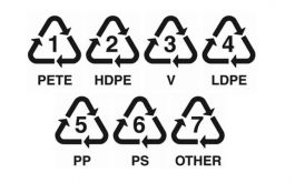 Are your plastic pots safe to use for growing edibles? Check the recycling symbol and avoid pots with symbols 3, 6, or 7.