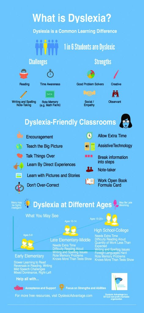 What is Dyslexia Card for Parents, Tutors, and Teachers – Dyslexic Advantage Store