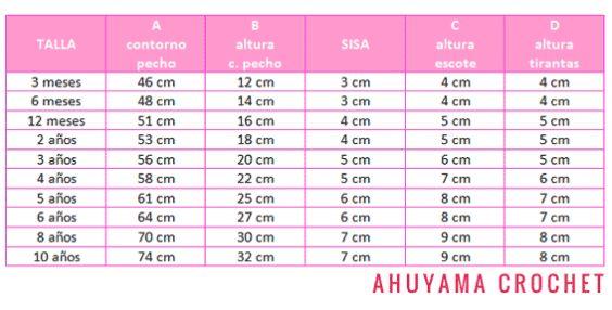 Craft Lovers ♥ Vestido para niñas por Ahuyama Crochet   http://www.katia.com/blog/es/craft-lovers-vestido-ninas-ahuyama-crochet/