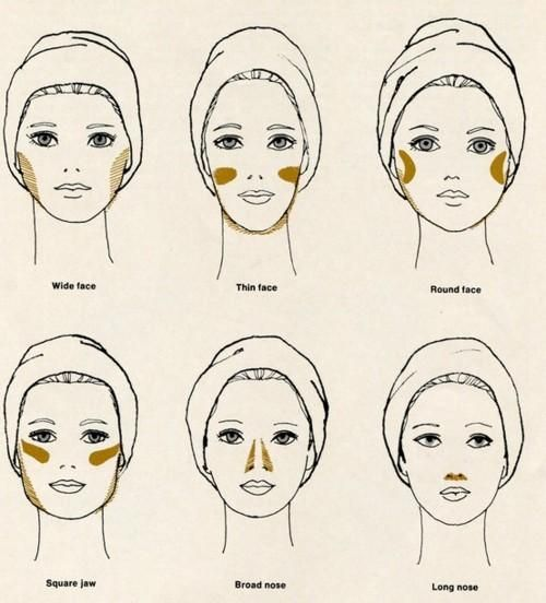 Art of Face Contouring - Hairstyles and Beauty Tips