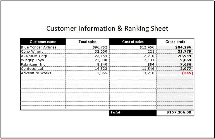 Customer Information & Ranking Sheet DOWNLOAD at http://worddox.org/customer-information-ranking-sheet/