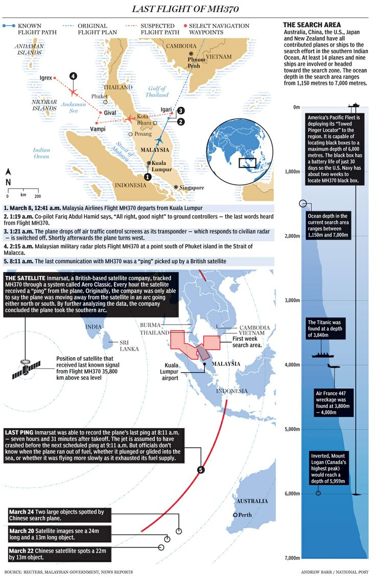 Malaysair-Airlines-Flight-MH370