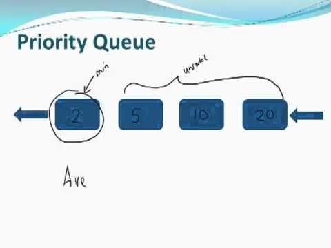 Priority Queues pt 1