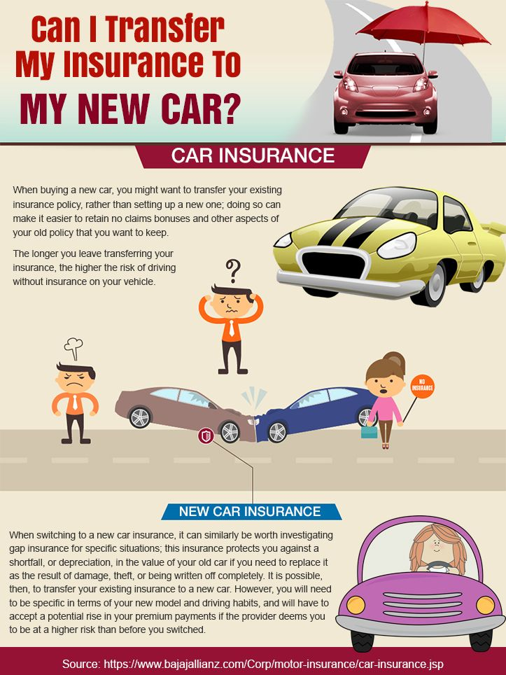 how to buy car insurance