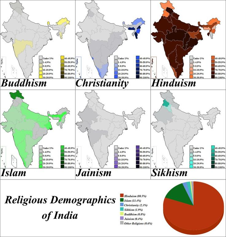 a series of maps showing the prevelance of the six main religions of india by state and territory religious demographics of india