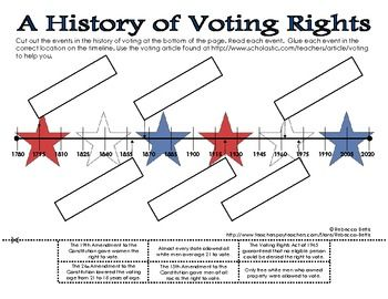Worksheets Nysaa Worksheets 17 best images about nysaa use on pinterest science books this is a free single page worksheet the history of voting rights in united