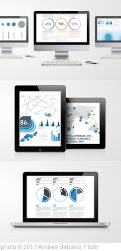 Best Infographic best infographics maker : 1000+ images about Infographic Makers on Pinterest | What is an ...