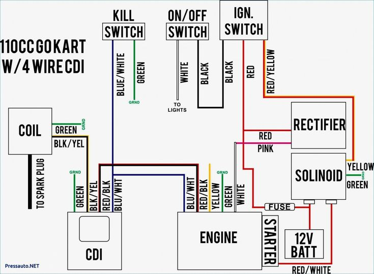19 Simple Kinetic Honda Wiring Diagram Ideas