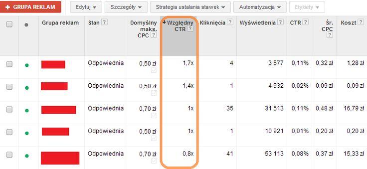 Google Display Network – możliwości i ograniczenia - blog Bluerank o SEM