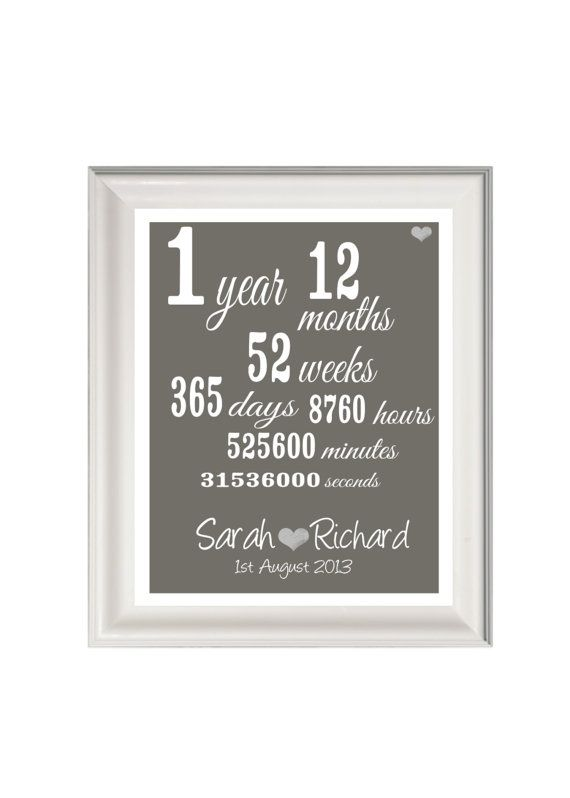 Personalised Anniversary Print First Gift Custom Art Present One Year